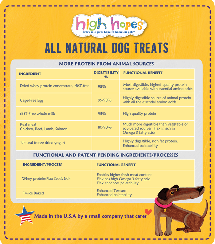 What makes high hopes treats as nutritious as they are delicious!